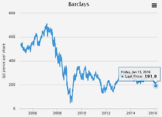 BARC Streaming Chart